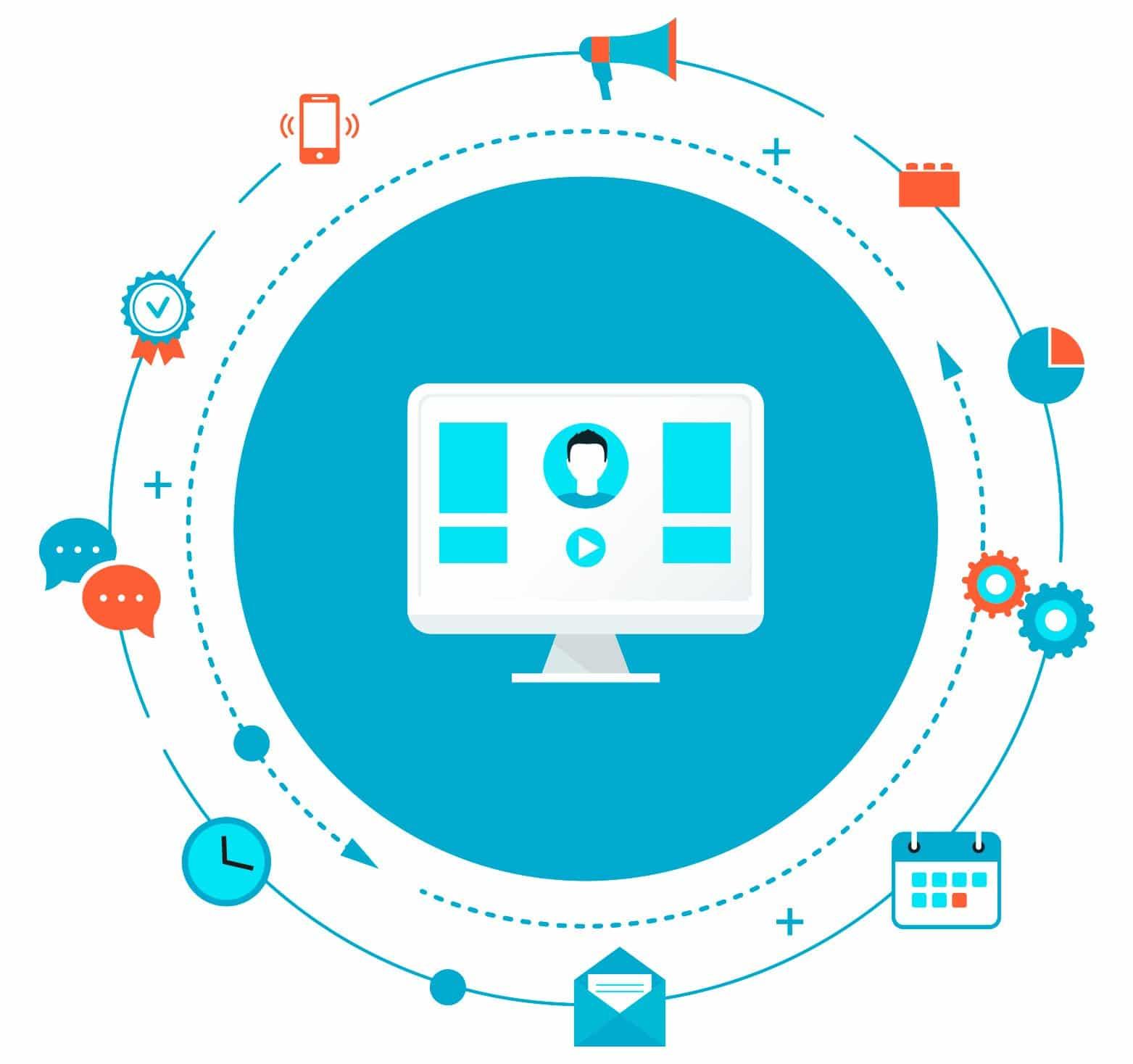 les technologies employées par kunveni